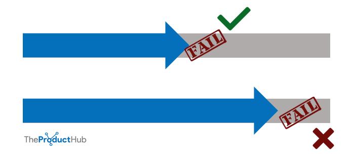 Agile product testing